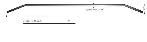 NGP 712SS Saddle Threshold